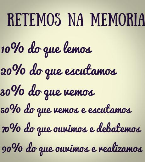 RETEMOSNA MEMÓRIA